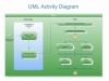 UML-Activity_full