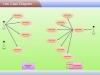 UML-UseCase_full