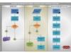 audit-process-flowchart