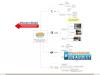 webaudit_mindjet11_a_map